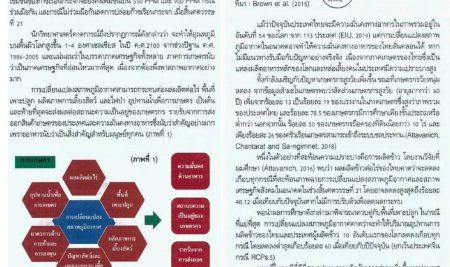 รศ.ดร.วิษณุ  อรรถวานิช ภาควิชาเศรษฐศาสตร์ คณะเศรษฐศาสตร์ มหาวิทยาลัยเกษตรศาสตร์  ชี้ให้เห็นสภาพภูมิอากาศที่เปลี่ยนแปลงมีผลกระทบต่อความมั่นคงทางอาหารของไทย จาก